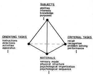 jenkins_tetrahedron
